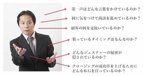 暗黙知可視化 営業マン